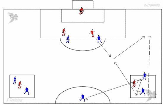 Futbol: Trabajo Práctico. Tecnico Tactico Ofensivo Defensiv