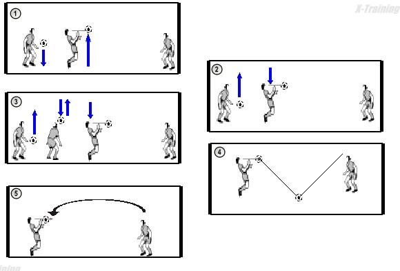 EJERCICIO UNO. El jugador A lanza el balón hacia abajo (para que bote) y  cuando éste va subiendo 8e23b684b806c