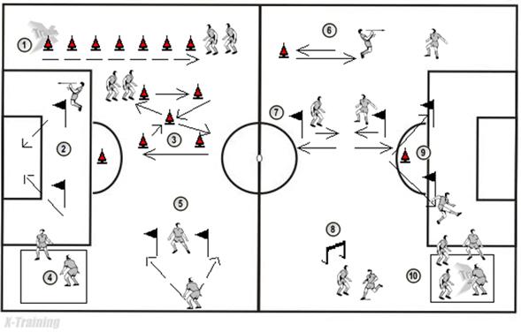 Circuito Fisico Tecnico Futbol : Circuito físico técnico para jugadores niños y