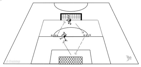 El Portero Del Fútbol Golpeó El Ejemplo Del Vector Del: Velocidad Y Remate Para Porteros