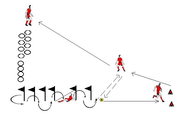 Ejercicio de coordinación, agilidad y pase - Físicos