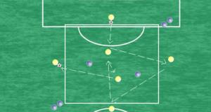 Circuito Tecnico Futbol : Circuito técnico táctico físico físicos técnicos tácticos