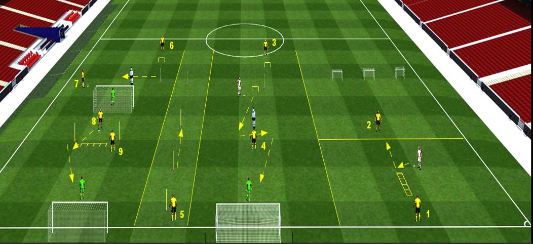 Circuito Físico Técnico De Velocidad Físicos Técnicos Trabajos Prácticos Rubens Valenzuela Preparación Física En El Fútbol