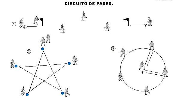 circuito de entrenamiento fisico futbol